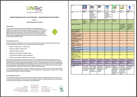 link to pdf of lifetec symbol-based communication apps for android