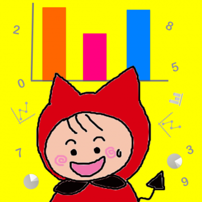 Graphing for kids App