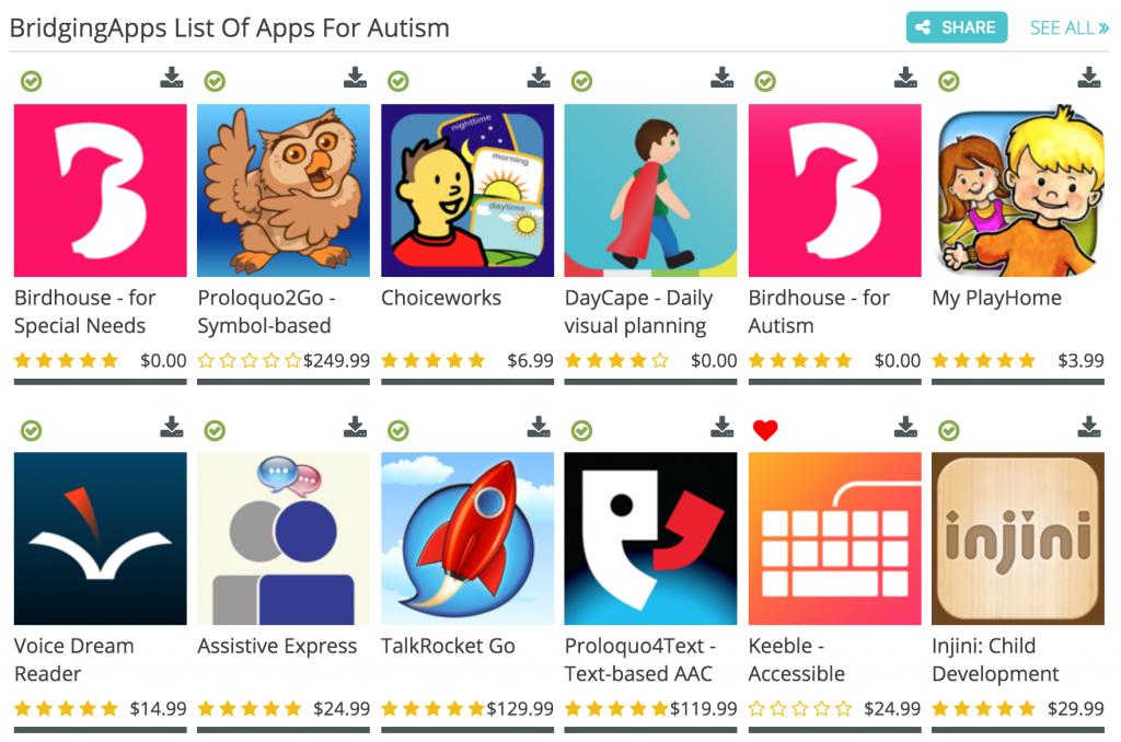 World Autism Awareness List