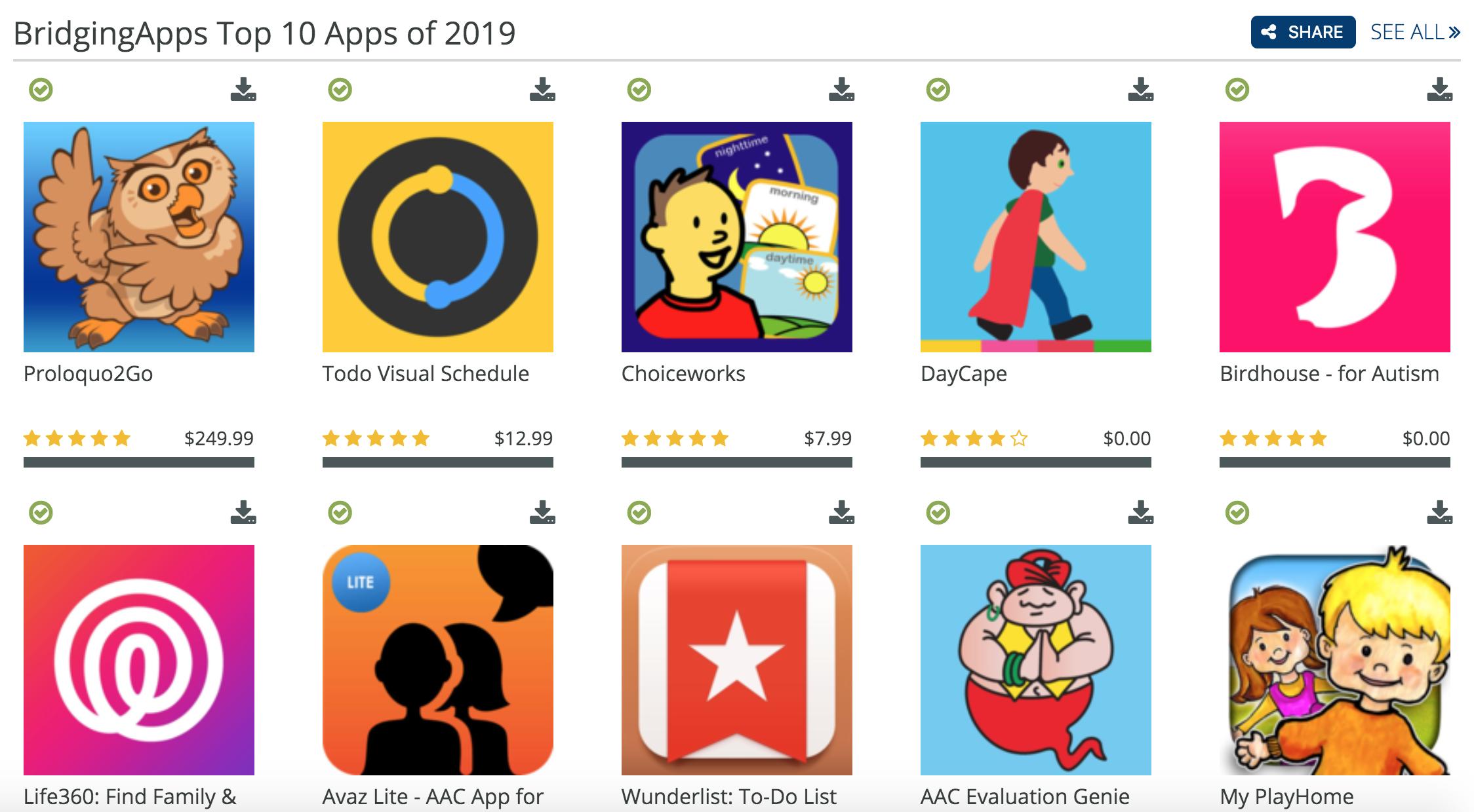 Top Apps of 2019